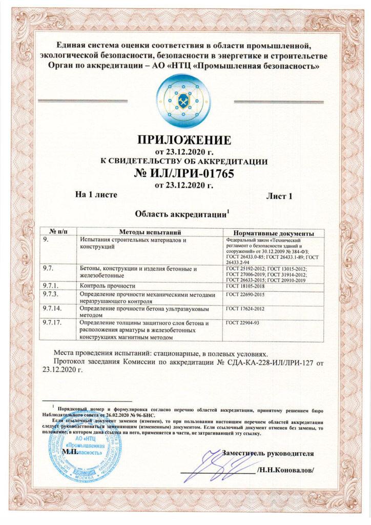 Свидетельство об аккредитации лаборатории Лист 2